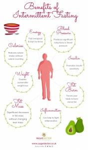 benefits of intermittent fasting diet